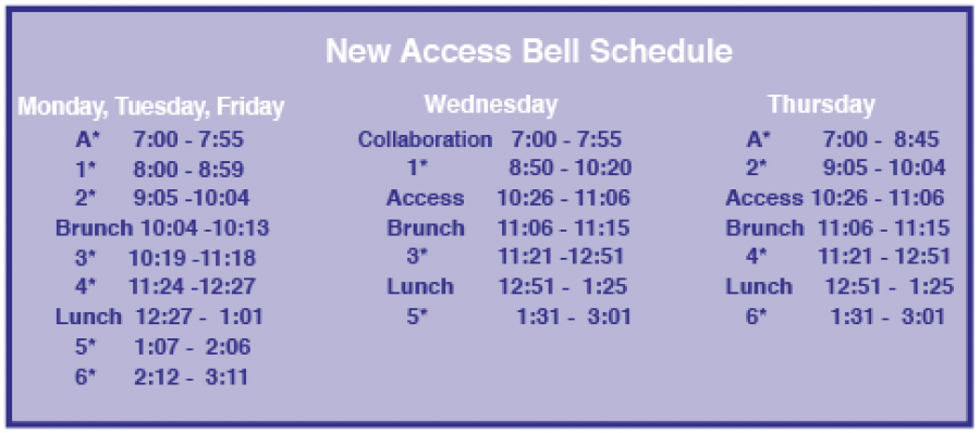 New+Access+Period+Schedule+Approved+for+Amador+Valley