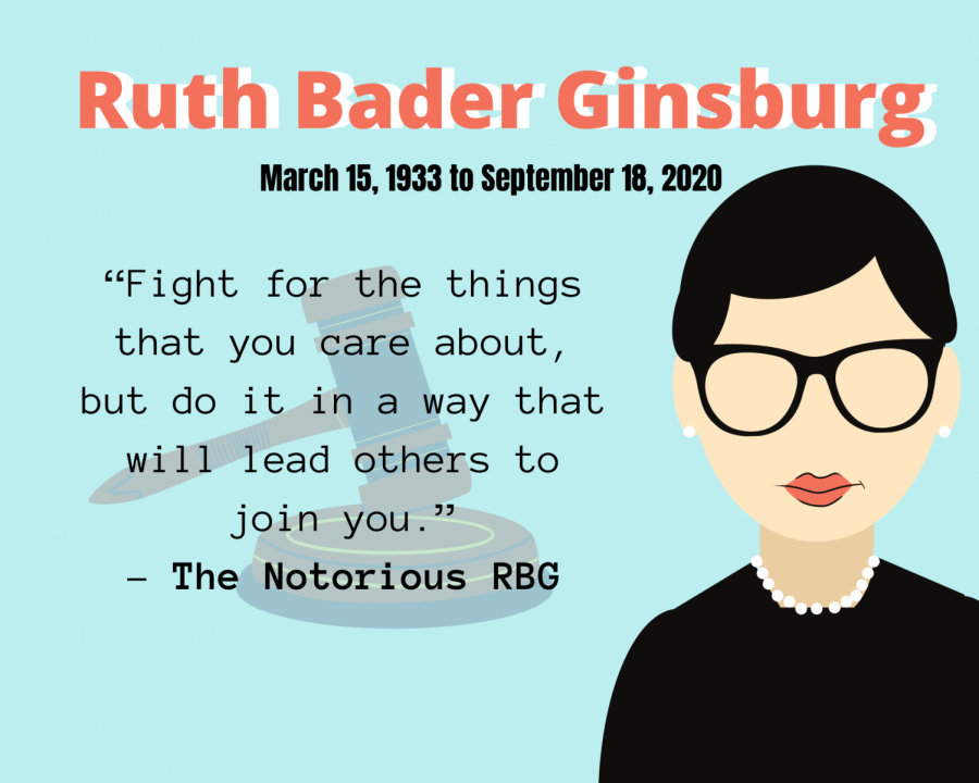 I said on the equality side of it, that it is essential to a womans equality with man that she be the decision-maker, that her choice be controlling, said Justice Ruth Bader Ginsburg.