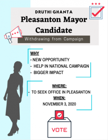 Druthi Ghanta withdraws from campaign for Pleasanton mayor