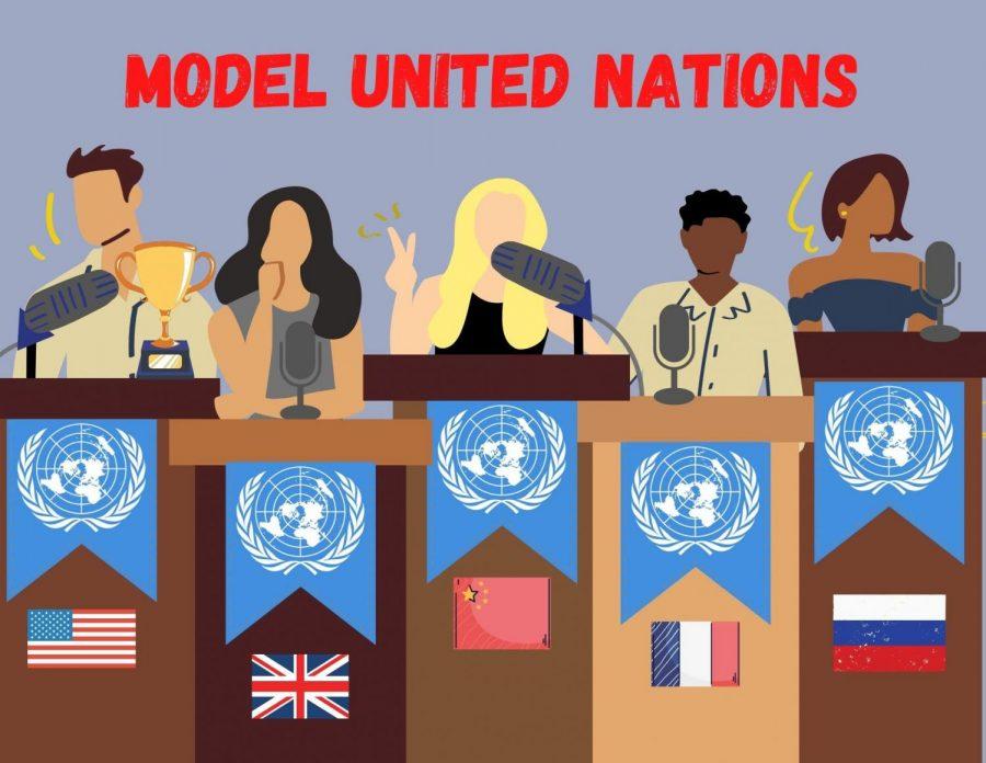 Club Profile: Model UN