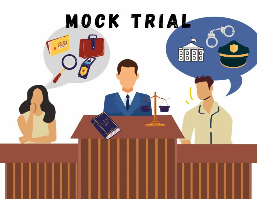 Club Profile: Mock Trial