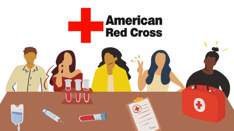 Club Profile: Red Cross