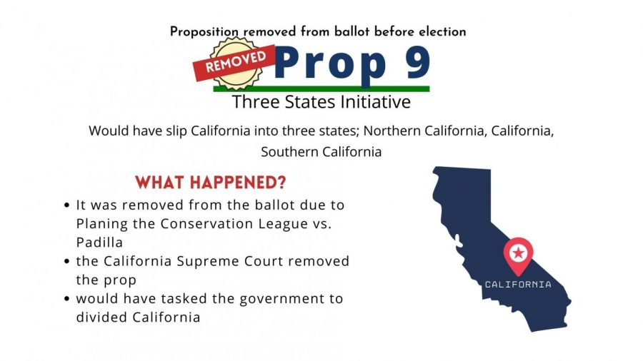 The Supreme Court ruled Proposition 9 unconstitutional.