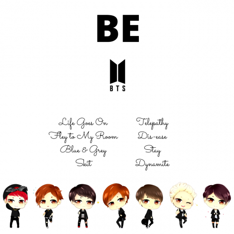 BTS's long-awaited album, BE, dropped on Nov. 20th.