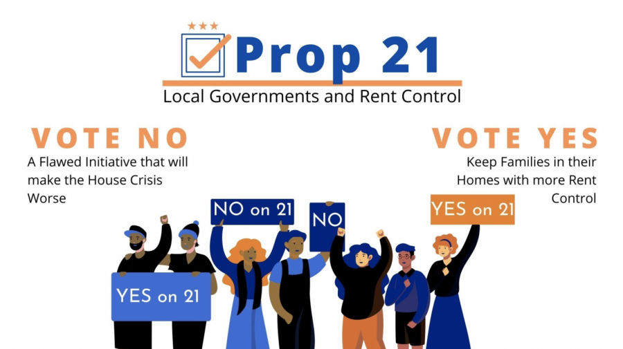 Prop 21 is an initiative to expand rent control in California.