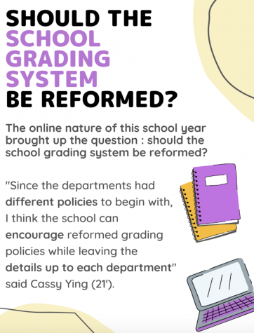 Many students, parents, and teachers have conflicting opinions on the current grading system.