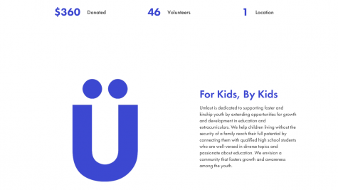 The Umlaut Foundation website and information on how to sign up can be found here: https://www.umlautfoundation.com/