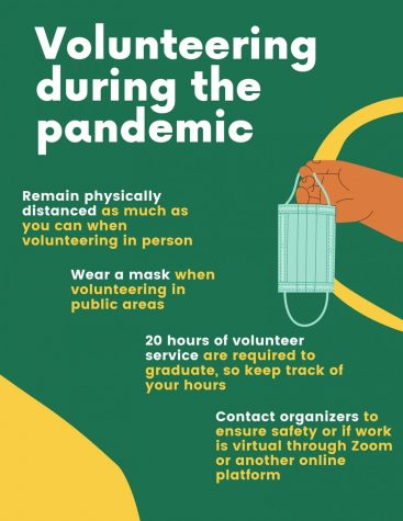 When volunteering, it is important to keep yourself safe as you help the community.