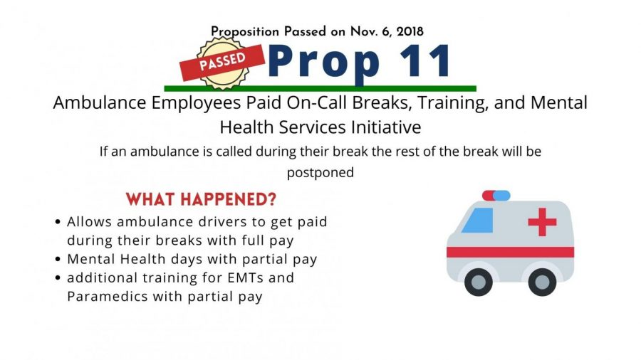 Prop 11: Ambulance Employees Paid On-Call Breaks Initiative