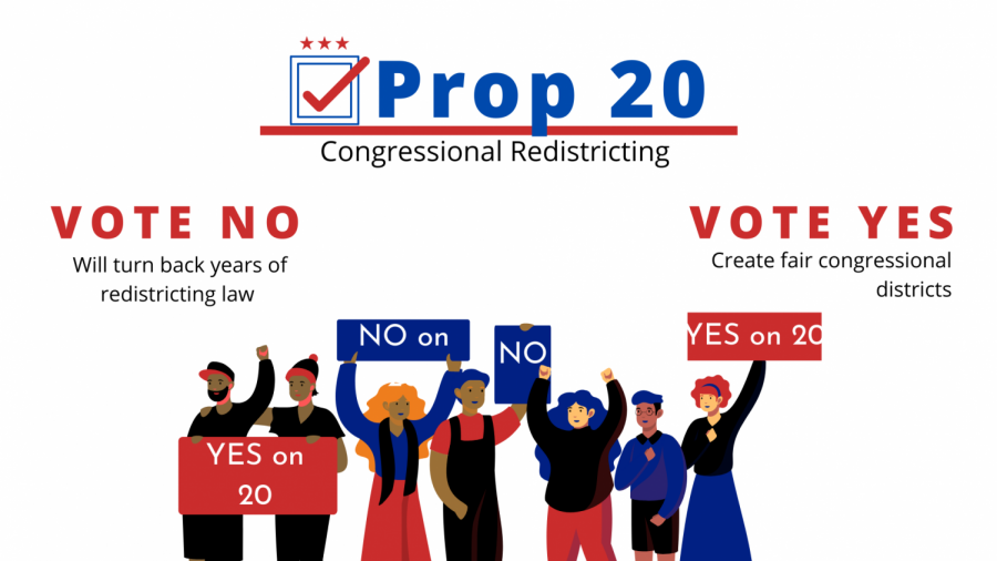 Prop 20: Controversy on Criminal Justice