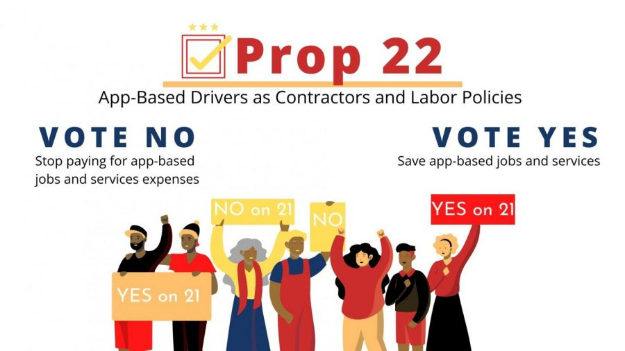 Prop 22 would make app-based drivers independent contractors.