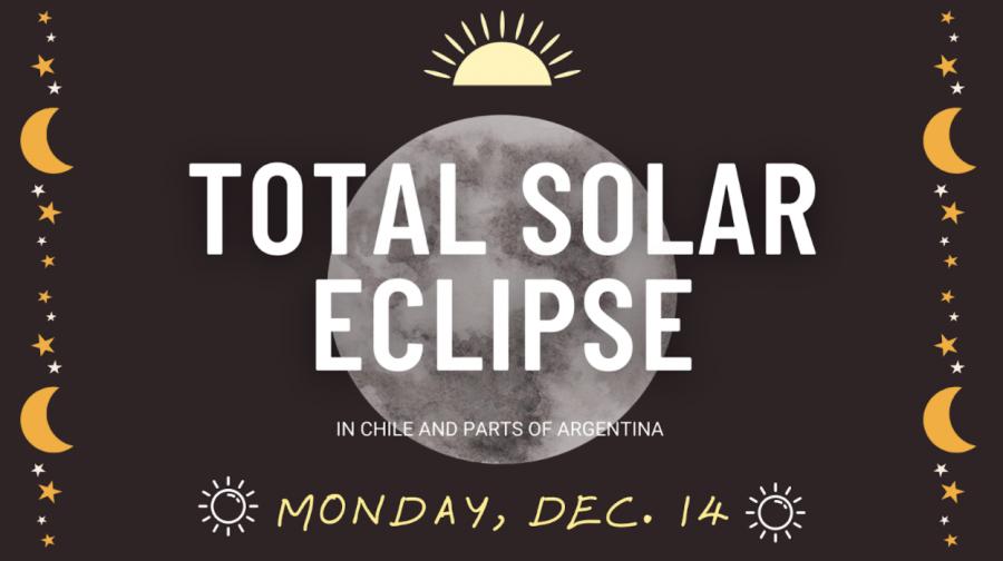 Solar Eclipse in South America