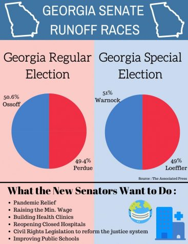Georgia hadn't voted a candidate of the Democratic party in a presidential election since 1992.