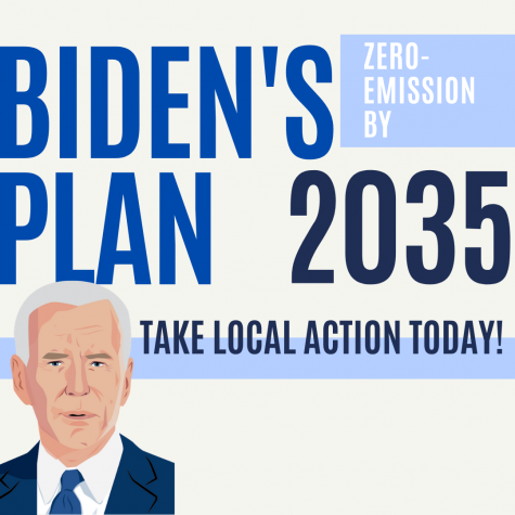 digital graphic shows the goal of president Biden
