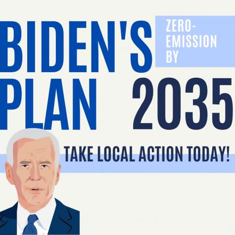 digital graphic shows the goal of president Biden