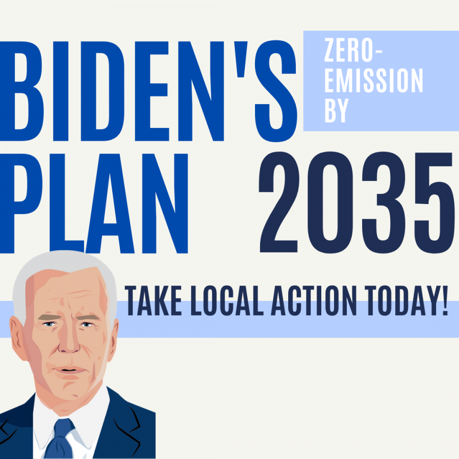 digital graphic shows the goal of president Biden's Plan for climate change. Zero Emissions by 2035.