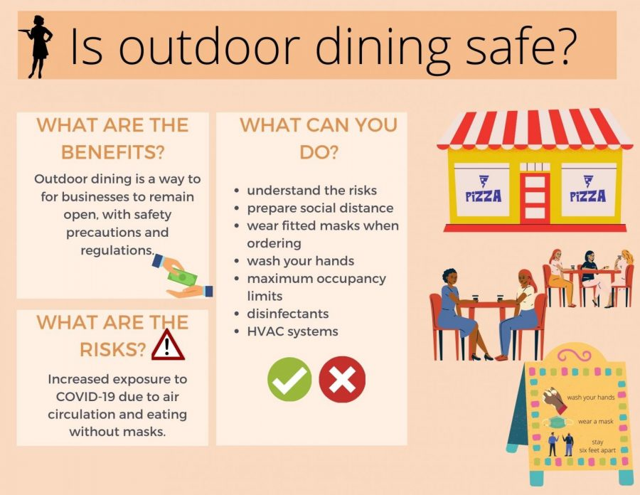 While there are some risks of outdoor dining, people can take safety precautions to decrease exposure to COVID-19.