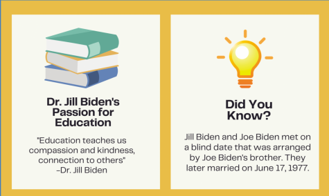 Dr. Biden is the first FLOTUS to have a paying job, in addition to working at the White House.