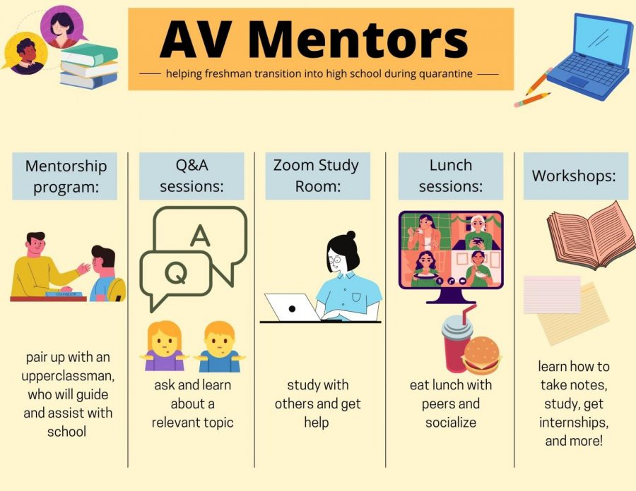 AV Mentors serves a range of purposes.