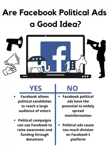 Facebook stopped banning political ads on March 4th.