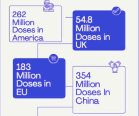 EU and the AstraZeneca vaccine