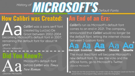 Microsoft is changing the default font