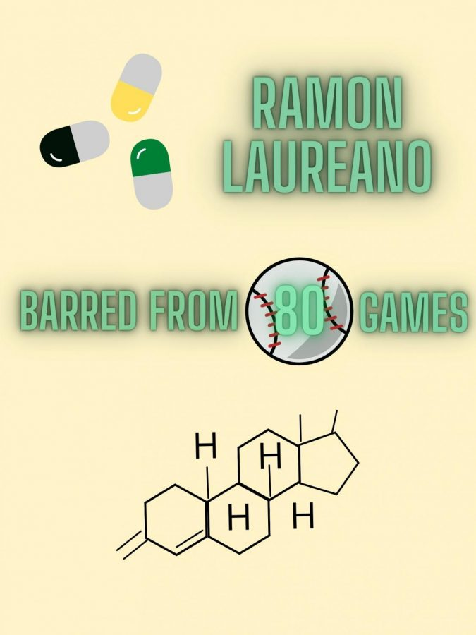 Nandrolone is a performance-enhancing steroid that builds muscle and strength in its users. Its also highly illegal in professional sports.
