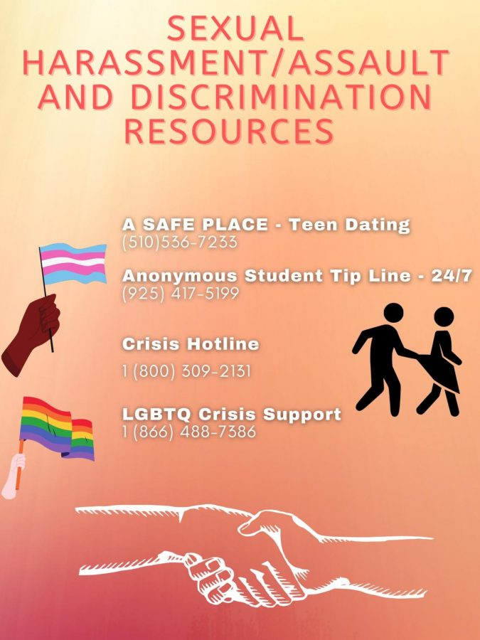 Hotlines and numbers you can call to talk about sexual harassment or assault, discrimination, or feelings of discomfort.
