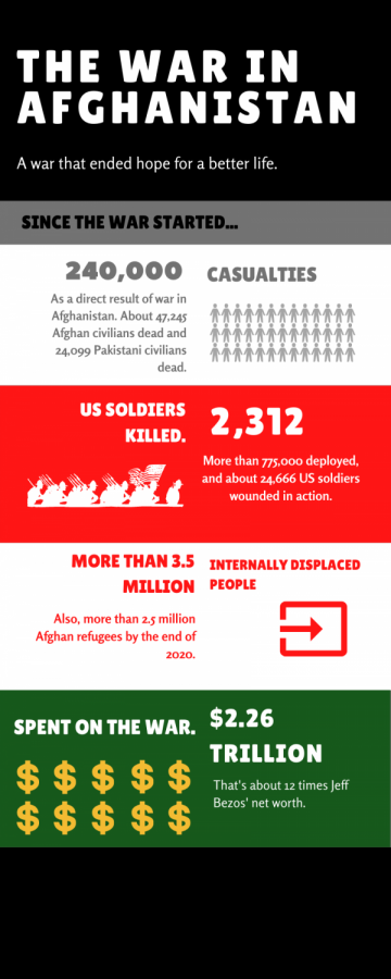 The emotional and financial cost of the war in Afghanistan has been catastrophic.