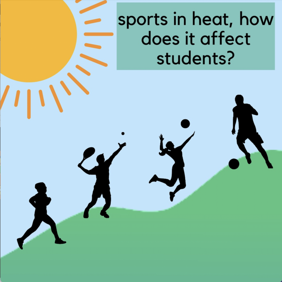 The heat has various effects on student athletes. It can cause everything from stress to motivation.