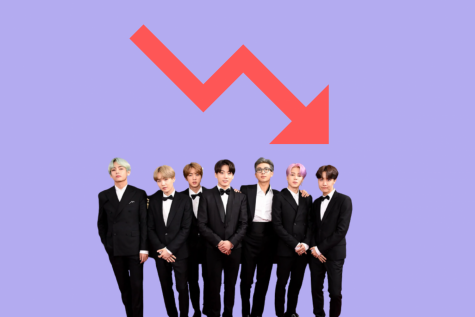 BTS, widely credited with spreading K-pop around the world, has declined since their peak of global stardom in 2019.
