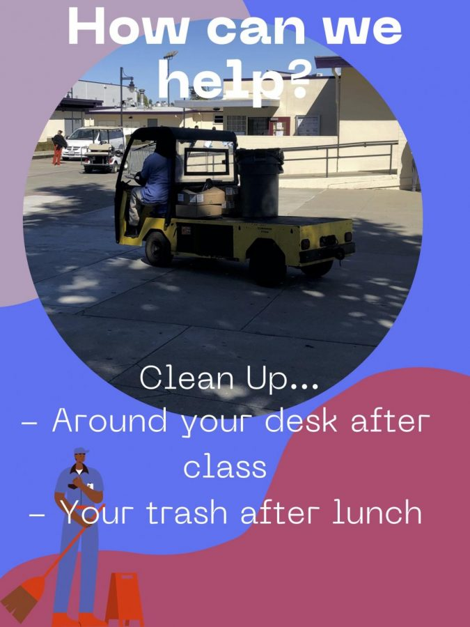 Our custodians work tirelessly to keep our school safe and clean, heres what we can do to help.